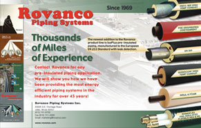 Thousands Of Miles Product Line Ad